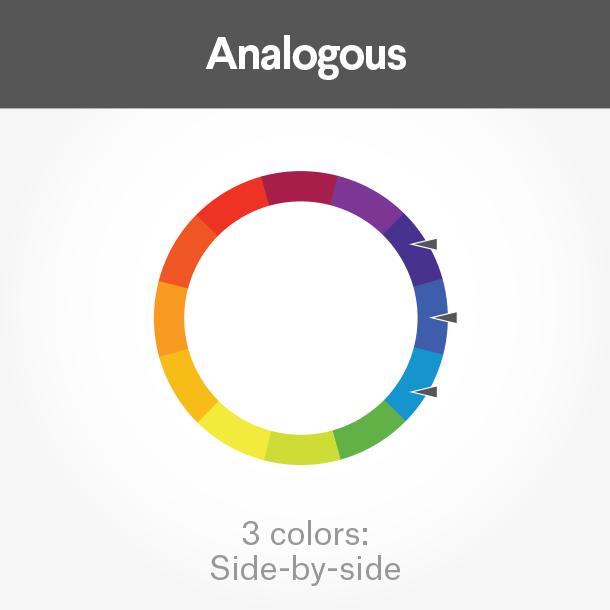 ¿Cómo diseñar un logotipo?: Una guía completa paso a paso