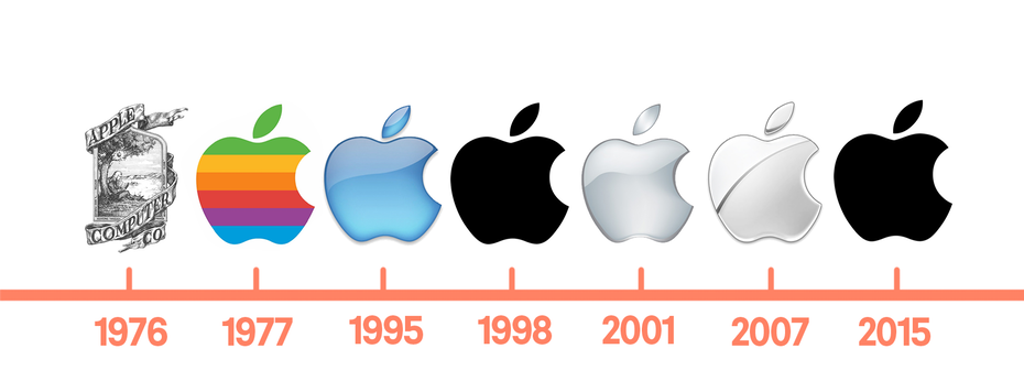 10 logos famosos y lo que podemos aprender de ellos