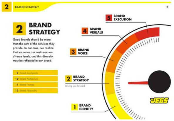 Diseño corporativo: que es y como se crea
